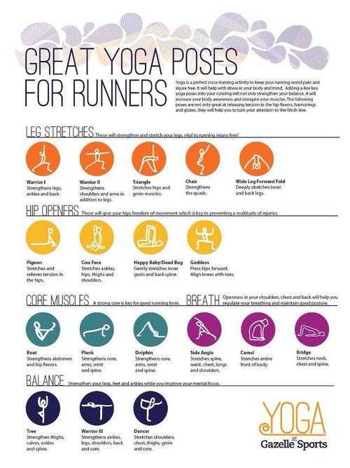 Cross Training Files Yoga For Runners Run Oregon